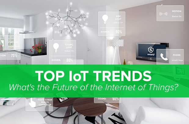 Top IOT Trends